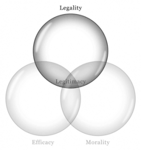 Legality Lens